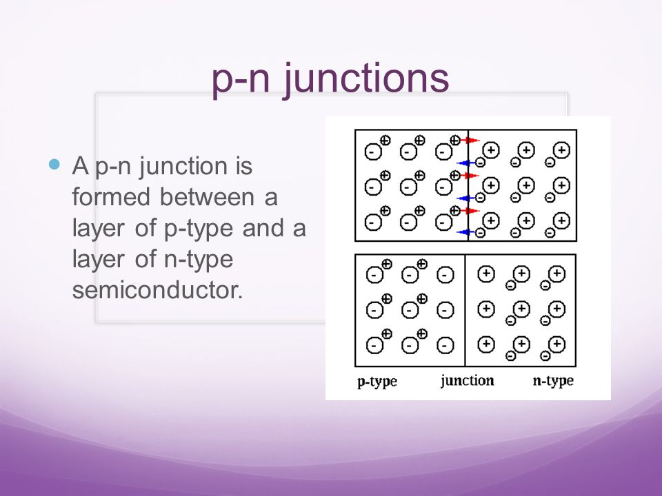 8 p n junctions a p n junction is formed between a layer of p type and a layer of n type semiconductor