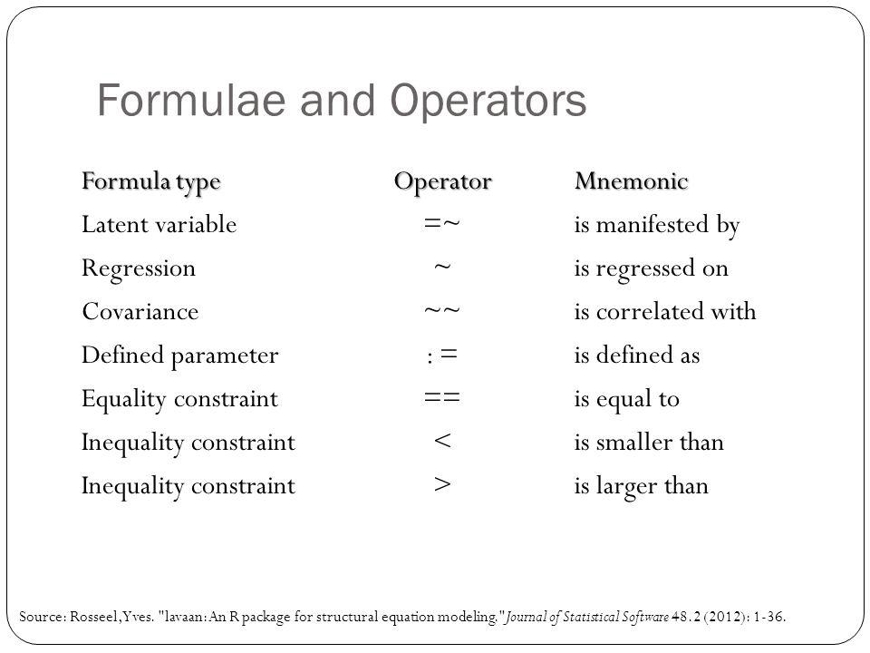 Jiyoon An Kiran Pedada Structural Equation Modeling  - ppt