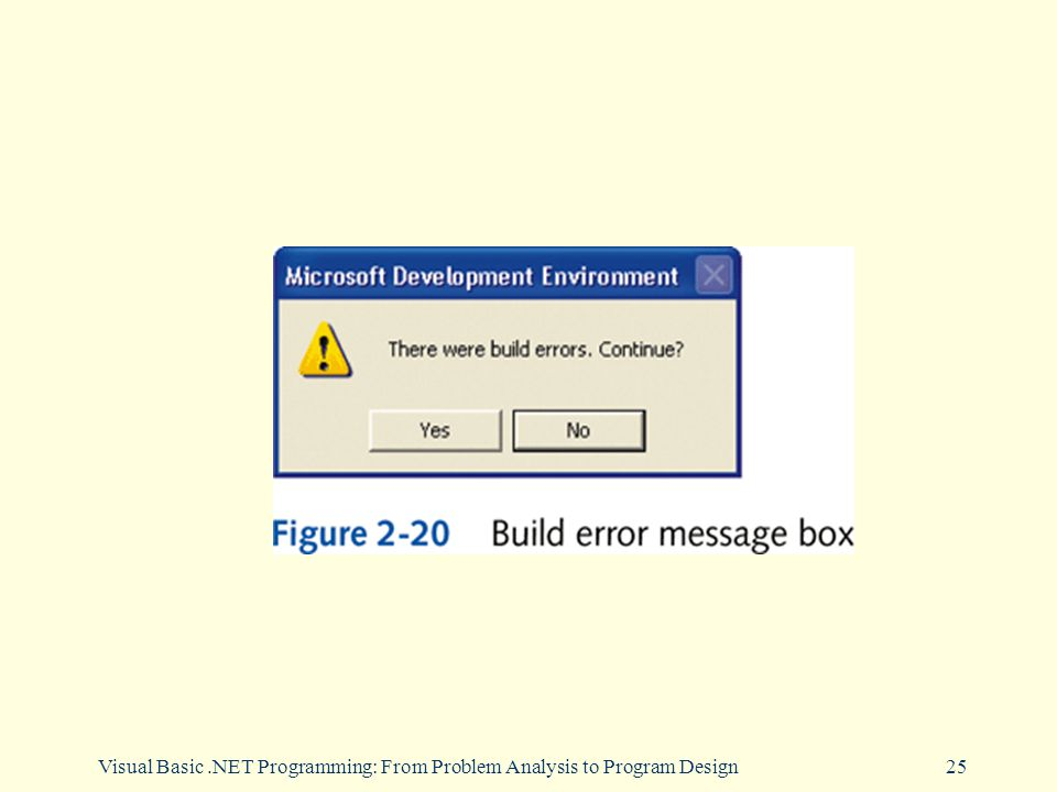 Visual Basic.NET Programming: From Problem Analysis to Program Design25