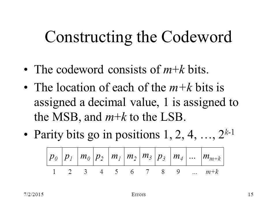 7/2/2015Errors15 Constructing the Codeword The codeword consists of m+k bits.