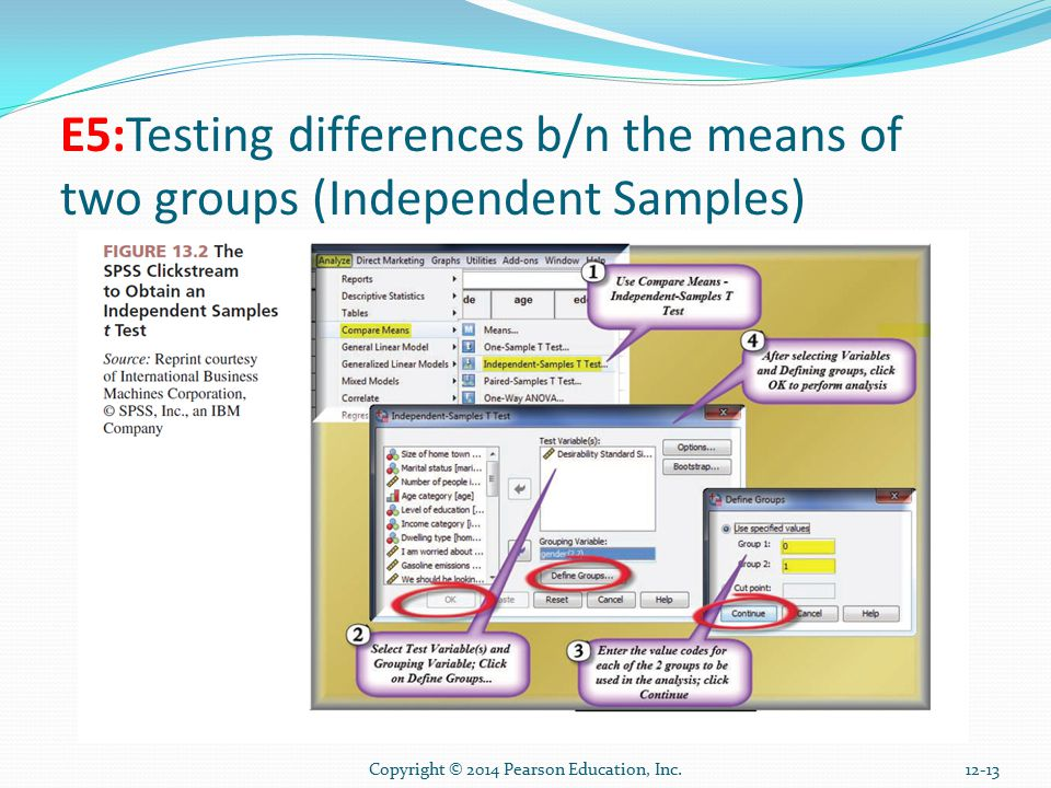 Copyright © 2014 Pearson Education, Inc E5:Testing differences b/n the means of two groups (Independent Samples)