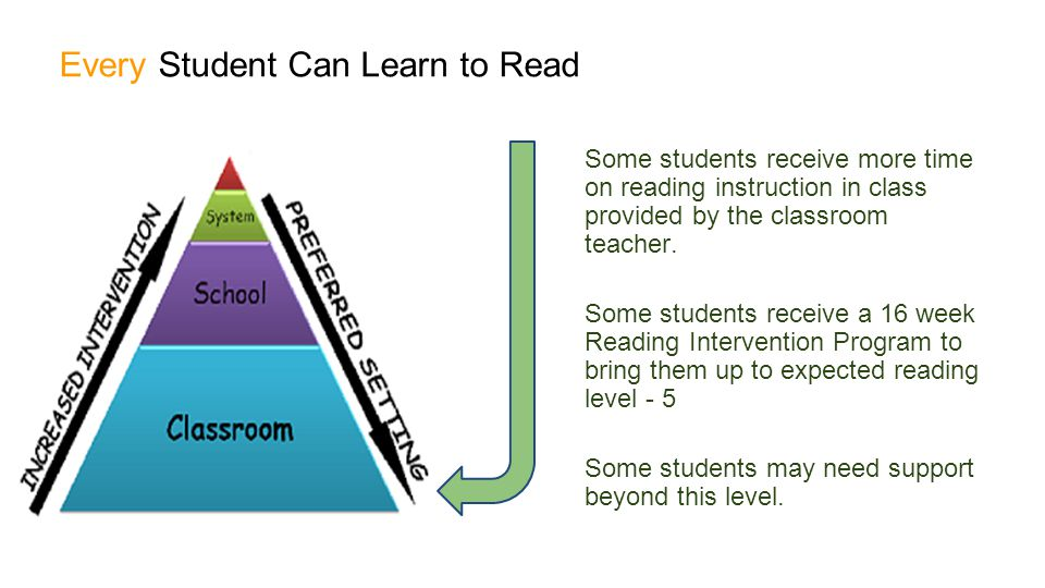 Some students receive more time on reading instruction in class provided by the classroom teacher.