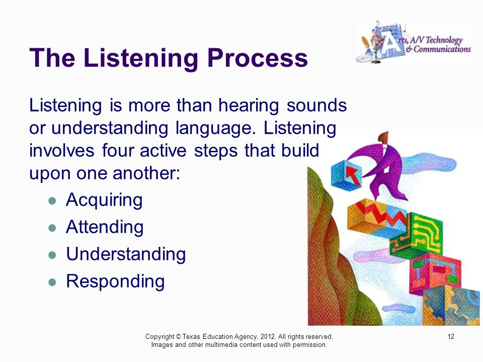 The Listening Process Listening is more than hearing sounds or understanding language.