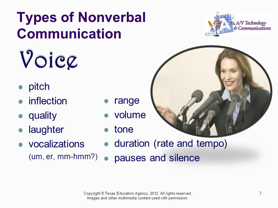 Types of Nonverbal Communication pitch inflection quality laughter vocalizations (um, er, mm-hmm ) Copyright © Texas Education Agency, 2012.