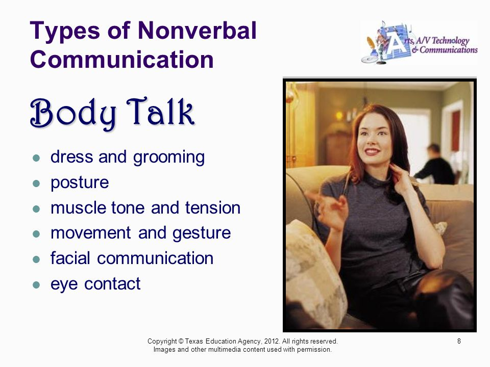 Types of Nonverbal Communication dress and grooming posture muscle tone and tension movement and gesture facial communication eye contact Copyright © Texas Education Agency, 2012.