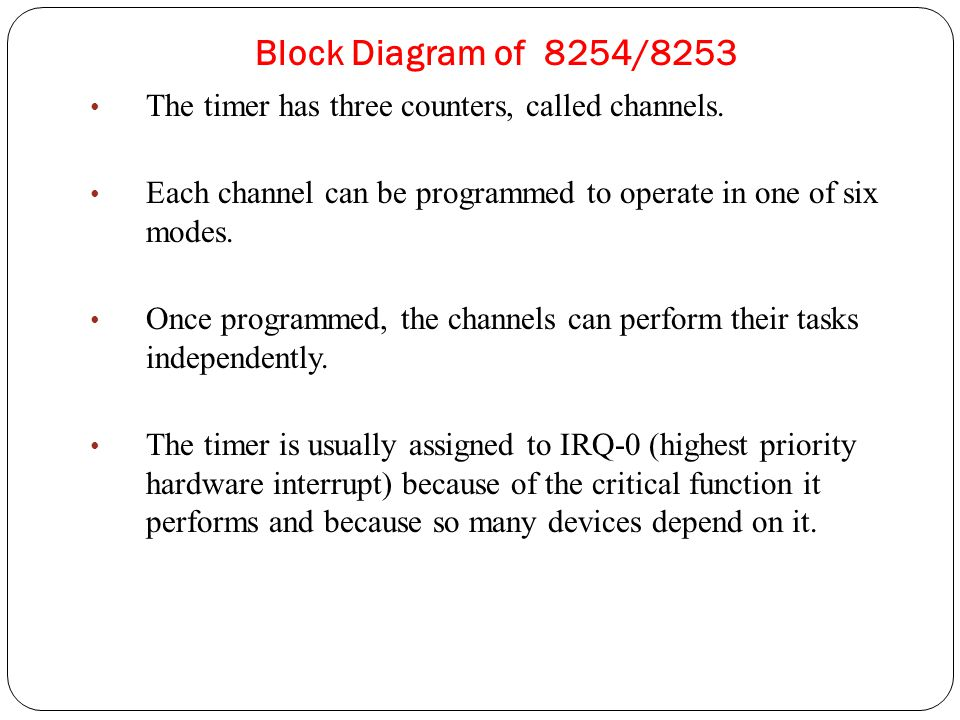 Block Diagram of 8254/8253 The timer has three counters, called channels.