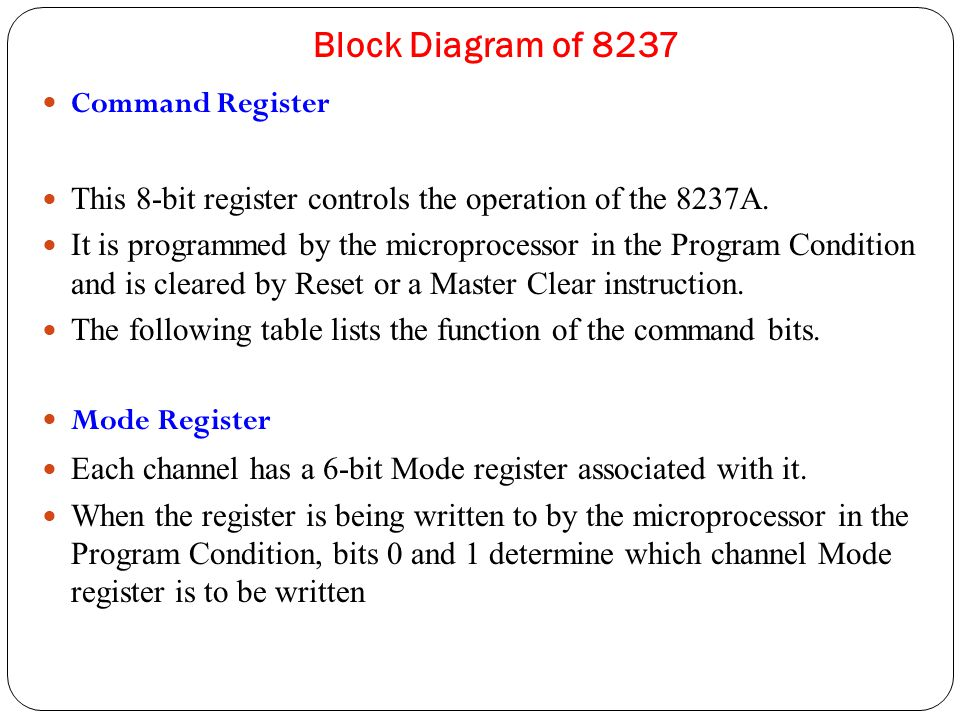 Block Diagram of 8237 Command Register This 8-bit register controls the operation of the 8237A.
