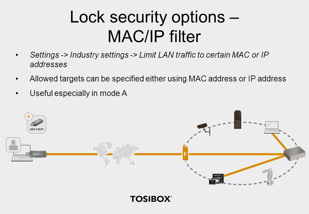 Lock security options – MAC/IP filter Settings -> Industry settings -> Limit LAN traffic to certain MAC or IP addresses Allowed targets can be specified either using MAC address or IP address Useful especially in mode A