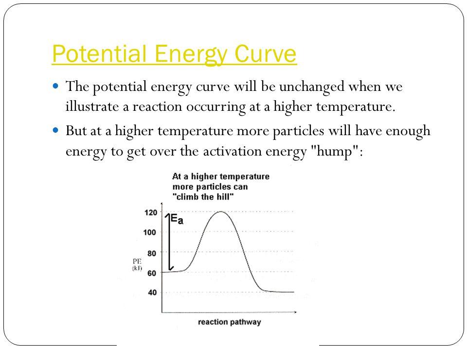 Potential Energy Curve The potential energy curve will be unchanged when we illustrate a reaction occurring at a higher temperature.