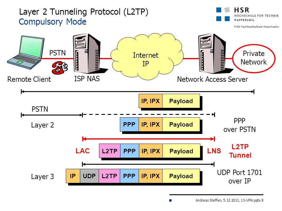 Andreas Steffen, , 13-VPN pptx 1 Internet Security 1 (IntSi1