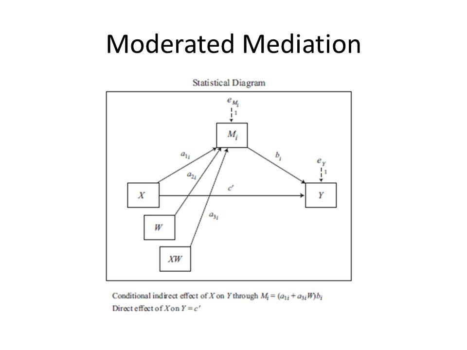 Using SPSS and R for Mediation Analyses Matt Baldwin Lucas Keefer