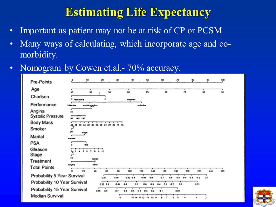 Estimating Life Expectancy Important as patient may not be at risk of CP or PCSM Many ways of calculating, which incorporate age and co- morbidity.