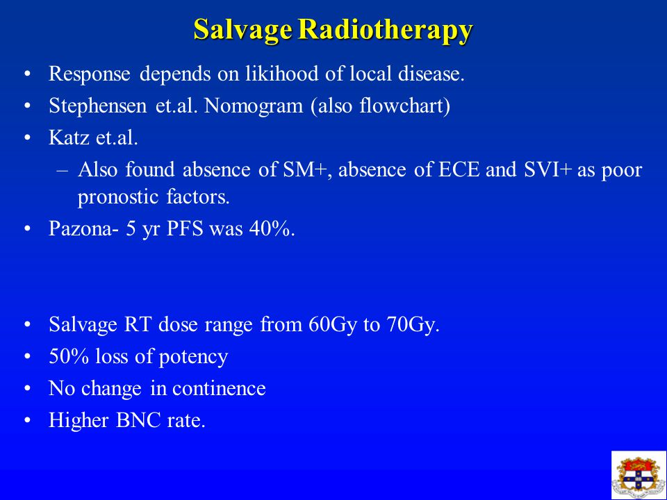 Salvage Radiotherapy Response depends on likihood of local disease.