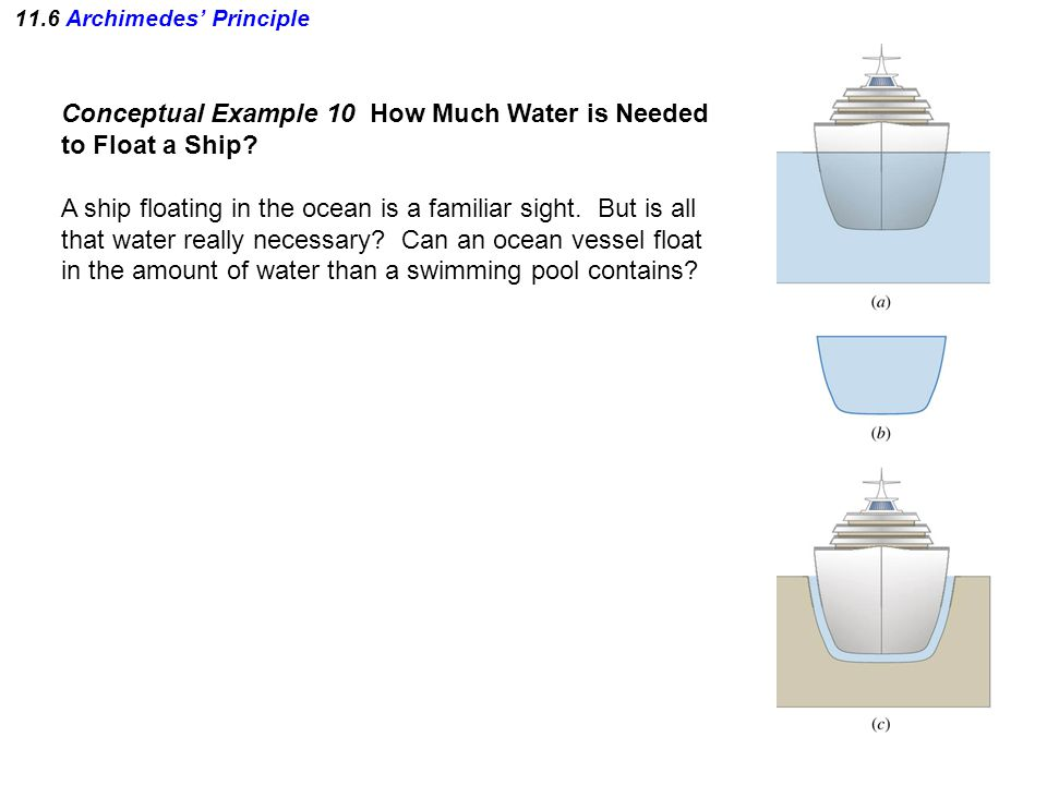 11.6 Archimedes' Principle Conceptual Example 10 How Much Water is Needed to Float a Ship.