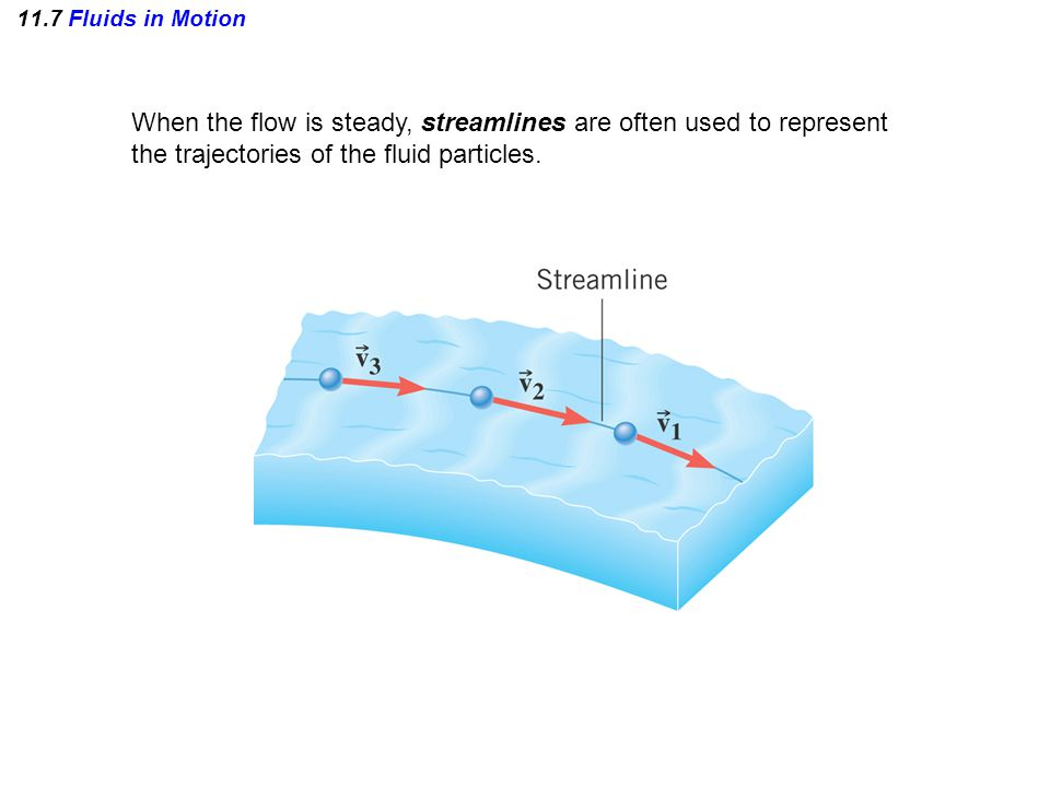 11.7 Fluids in Motion When the flow is steady, streamlines are often used to represent the trajectories of the fluid particles.