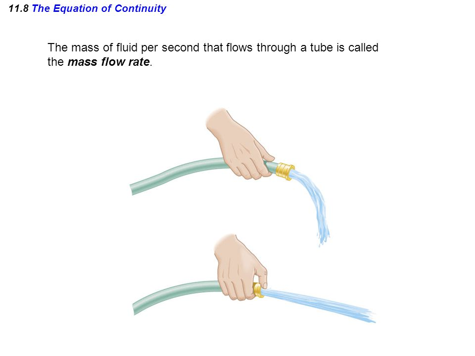 11.8 The Equation of Continuity The mass of fluid per second that flows through a tube is called the mass flow rate.