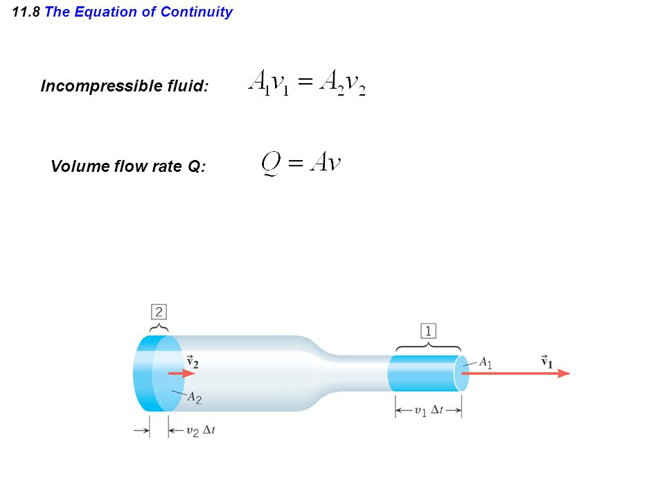 11.8 The Equation of Continuity Incompressible fluid: Volume flow rate Q: