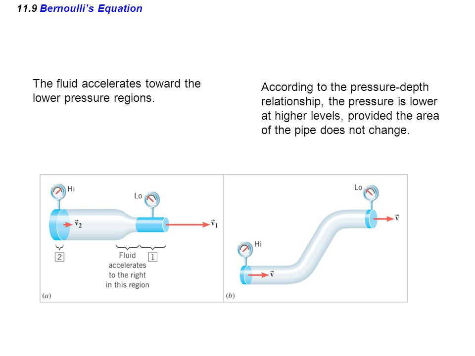 11.9 Bernoulli's Equation The fluid accelerates toward the lower pressure regions.