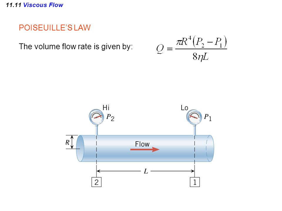 11.11 Viscous Flow POISEUILLE'S LAW The volume flow rate is given by: