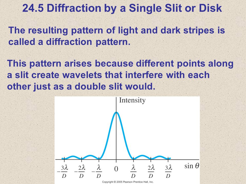 24.5 Diffraction by a Single Slit or Disk The resulting pattern of light and dark stripes is called a diffraction pattern.