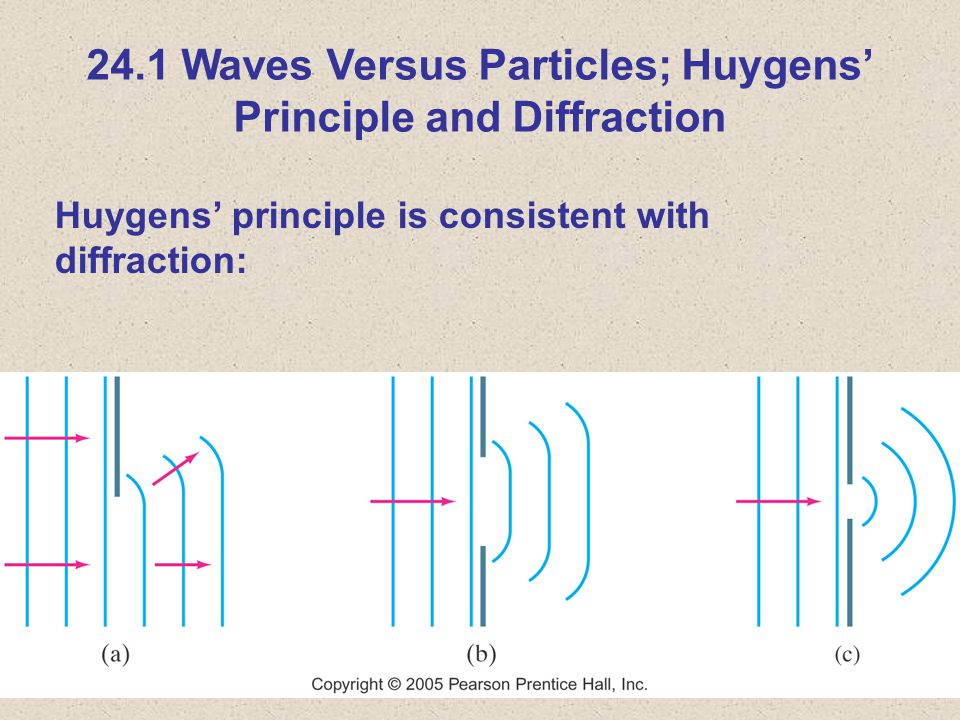 24.1 Waves Versus Particles; Huygens' Principle and Diffraction Huygens' principle is consistent with diffraction: