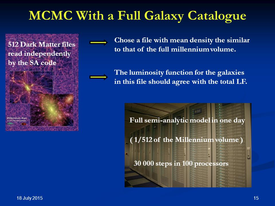 18 July MCMC With a Full Galaxy Catalogue Chose a file with mean density the similar to that of the full millennium volume.