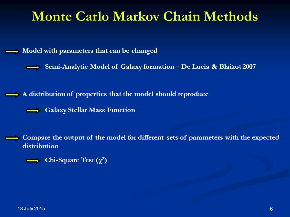18 July Monte Carlo Markov Chain Methods Model with parameters that can be changed A distribution of properties that the model should reproduce Compare the output of the model for different sets of parameters with the expected distribution Semi-Analytic Model of Galaxy formation – De Lucia & Blaizot 2007 Galaxy Stellar Mass Function Chi-Square Test (χ 2 )