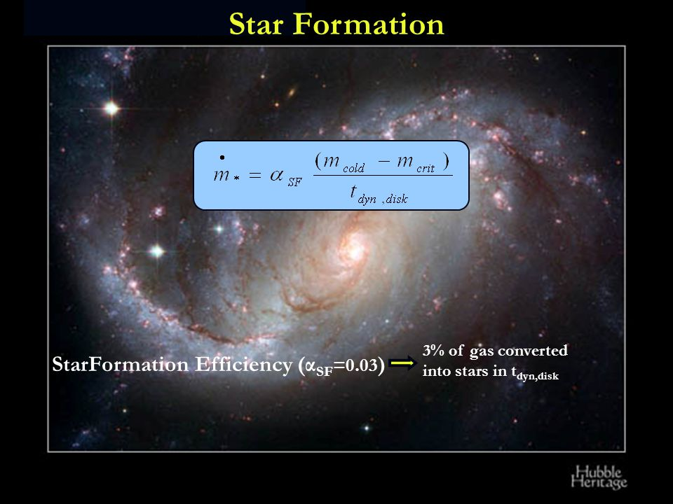 18 July 2015 CAUP 8 StarFormation Efficiency (α SF =0.03 ) 3% of gas converted into stars in t dyn,disk Star Formation