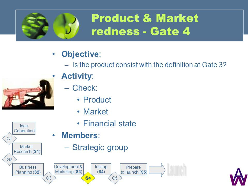 Product & Market redness - Gate 4 Objective: –Is the product consist with the definition at Gate 3.