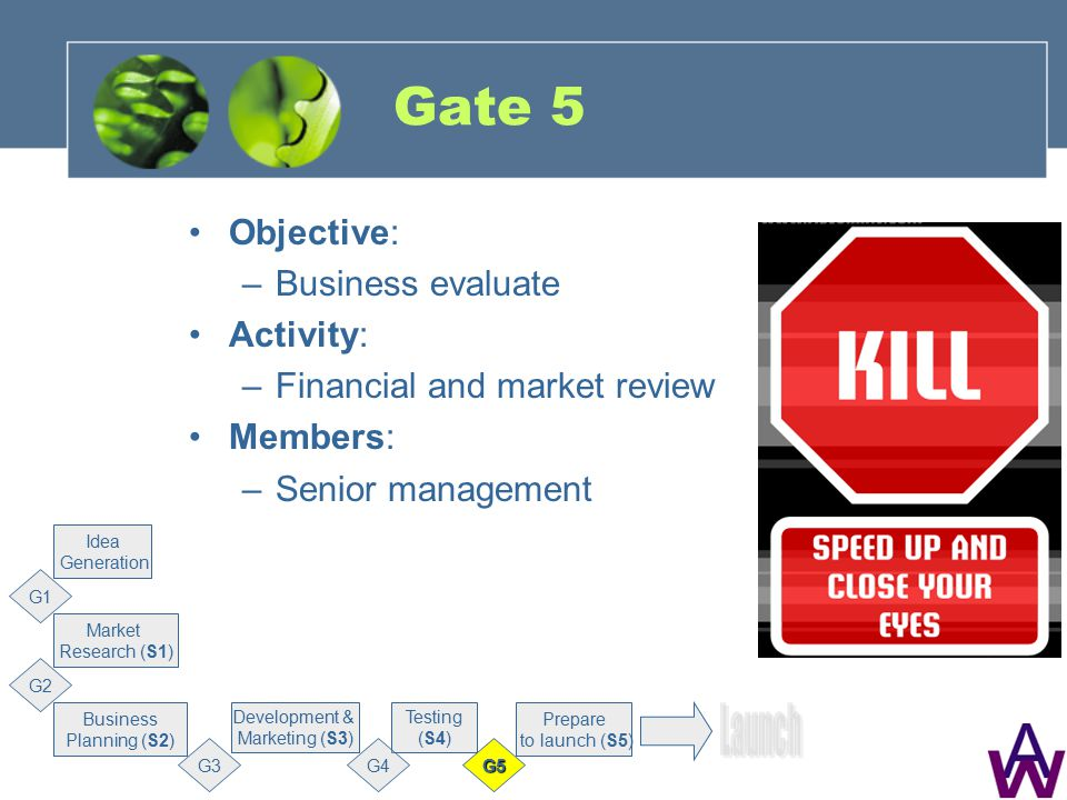 Gate 5 Objective: –Business evaluate Activity: –Financial and market review Members: –Senior management Market Research (S1) G1 Business Planning (S2) Development & Marketing (S3) Testing (S4) Prepare to launch (S5) Idea Generation G2 G3G4G5