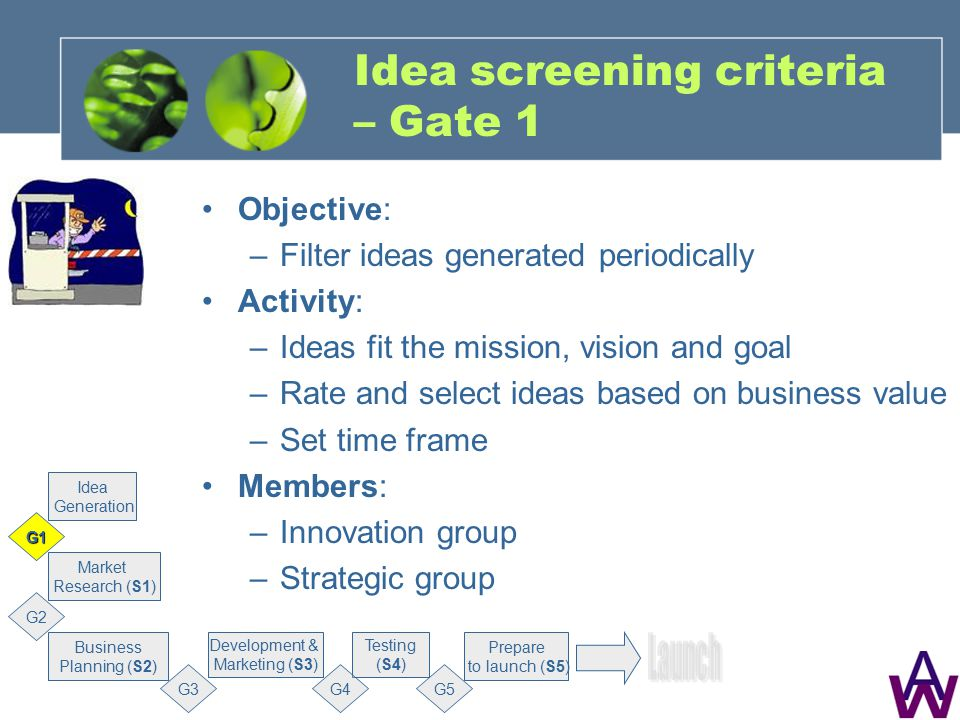 Idea screening criteria – Gate 1 Objective: –Filter ideas generated periodically Activity: –Ideas fit the mission, vision and goal –Rate and select ideas based on business value –Set time frame Members: –Innovation group –Strategic group Market Research (S1) G1 Business Planning (S2) Development & Marketing (S3) Testing (S4) Prepare to launch (S5) Idea Generation G2 G3G4G5