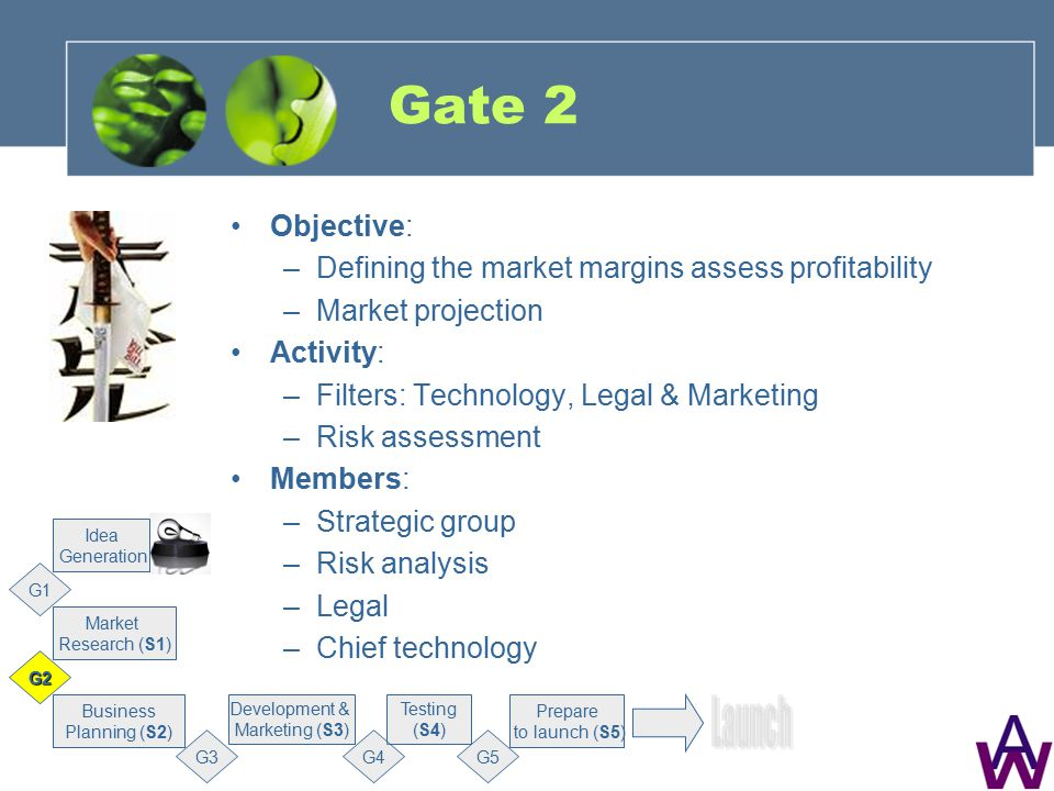Gate 2 Objective: –Defining the market margins assess profitability –Market projection Activity: –Filters: Technology, Legal & Marketing –Risk assessment Members: –Strategic group –Risk analysis –Legal –Chief technology Market Research (S1) G1 Business Planning (S2) Development & Marketing (S3) Testing (S4) Prepare to launch (S5) Idea Generation G2 G3G4G5