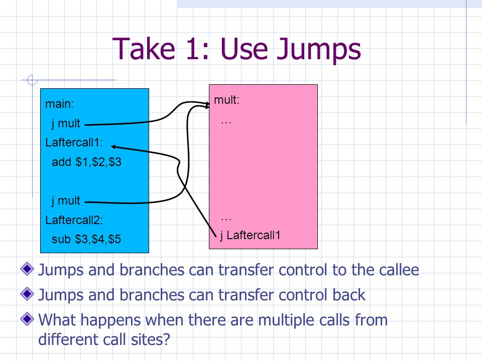 Take 1: Use Jumps Jumps and branches can transfer control to the callee Jumps and branches can transfer control back What happens when there are multiple calls from different call sites.