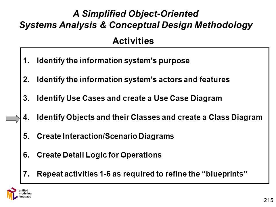 214 Conceptual Design Uml Class Diagram Relationships Ppt Download
