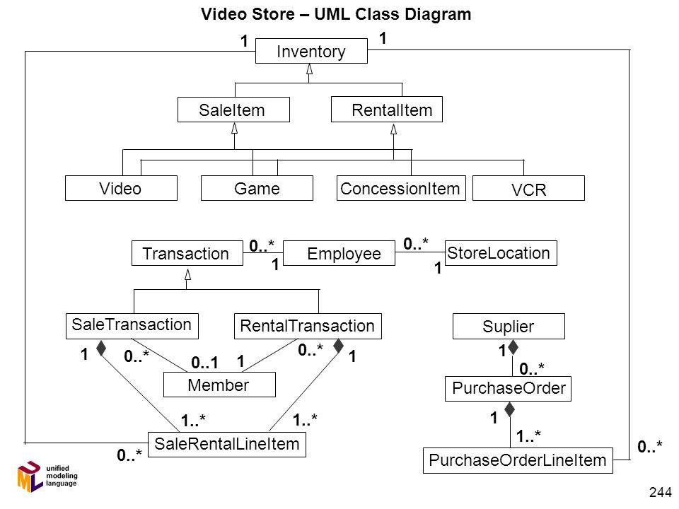 214 conceptual design uml class diagram relationships ppt download 31 244 inventory video store ccuart Images