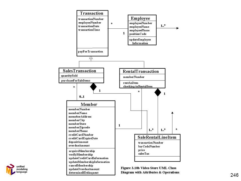 214 conceptual design uml class diagram relationships ppt download 33 246 ccuart Images