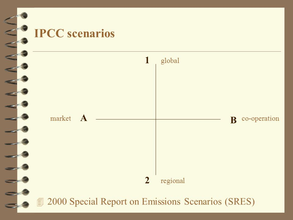 Special Report on Emissions Scenarios (SRES) IPCC scenarios A B 1 2 marketco-operation regional global
