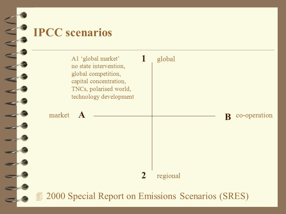 Special Report on Emissions Scenarios (SRES) IPCC scenarios A B 1 2 marketco-operation regional global A1 'global market' no state intervention, global competition, capital concentration, TNCs, polarised world, technology development