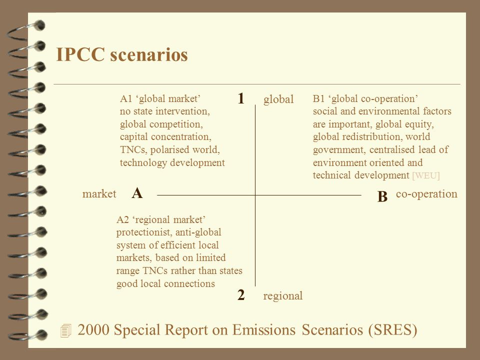 Special Report on Emissions Scenarios (SRES) IPCC scenarios A B 1 2 marketco-operation regional global A1 'global market' no state intervention, global competition, capital concentration, TNCs, polarised world, technology development B1 'global co-operation' social and environmental factors are important, global equity, global redistribution, world government, centralised lead of environment oriented and technical development [WEU] A2 'regional market' protectionist, anti-global system of efficient local markets, based on limited range TNCs rather than states good local connections