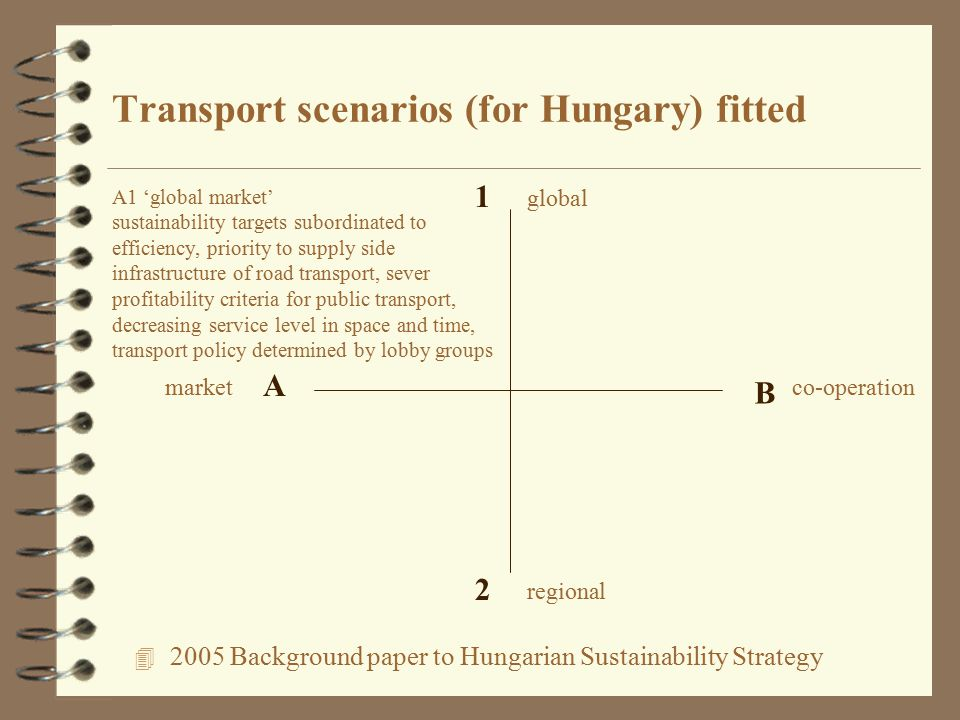Background paper to Hungarian Sustainability Strategy Transport scenarios (for Hungary) fitted A B 1 2 marketco-operation regional global A1 'global market' sustainability targets subordinated to efficiency, priority to supply side infrastructure of road transport, sever profitability criteria for public transport, decreasing service level in space and time, transport policy determined by lobby groups