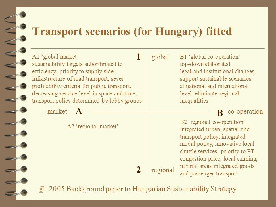 Background paper to Hungarian Sustainability Strategy Transport scenarios (for Hungary) fitted A B 1 2 marketco-operation regional global A1 'global market' sustainability targets subordinated to efficiency, priority to supply side infrastructure of road transport, sever profitability criteria for public transport, decreasing service level in space and time, transport policy determined by lobby groups B1 'global co-operation' top-down elaborated legal and institutional changes, support sustainable scenarios at national and international level, eliminate regional inequalities A2 'regional market' B2 'regional co-operation' integrated urban, spatial and transport policy, integrated modal policy, innovative local shuttle services, priority to PT, congestion price, local calming, in rural areas integrated goods and passenger transport