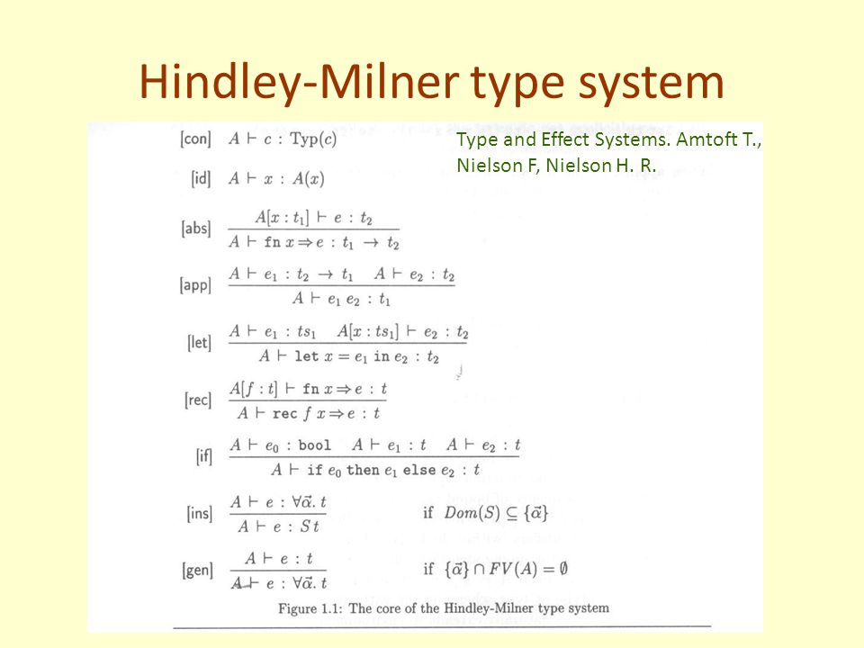 Hindley-Milner type system © Marcelo d'Amorim 2010 Type and Effect Systems.