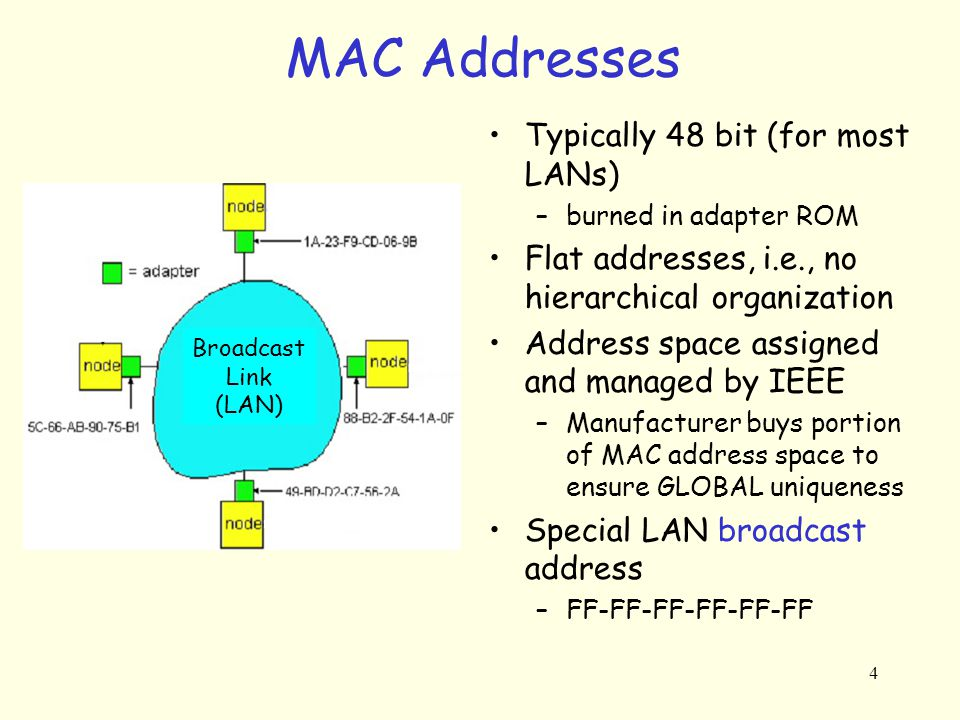 4 MAC Addresses Typically 48 bit (for most LANs) –burned in adapter ROM Flat addresses, i.e., no hierarchical organization Address space assigned and managed by IEEE –Manufacturer buys portion of MAC address space to ensure GLOBAL uniqueness Special LAN broadcast address –FF-FF-FF-FF-FF-FF Broadcast Link (LAN)