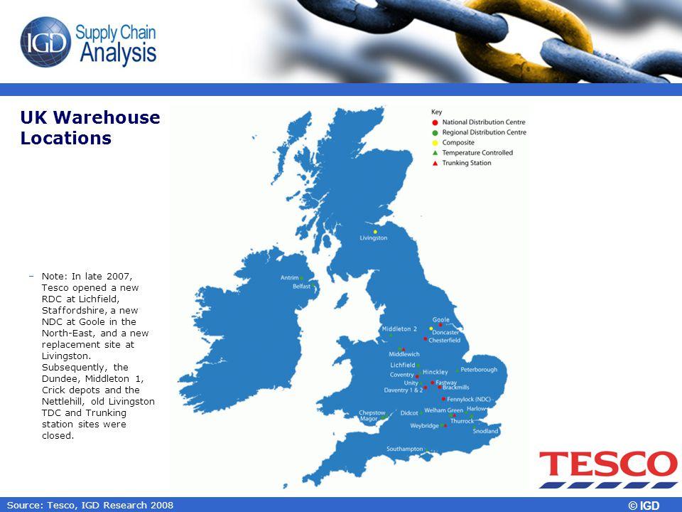 tesco supply chain analysis