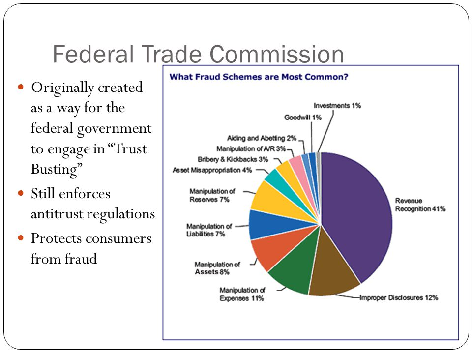 Federal Trade Commission Originally created as a way for the federal government to engage in Trust Busting Still enforces antitrust regulations Protects consumers from fraud