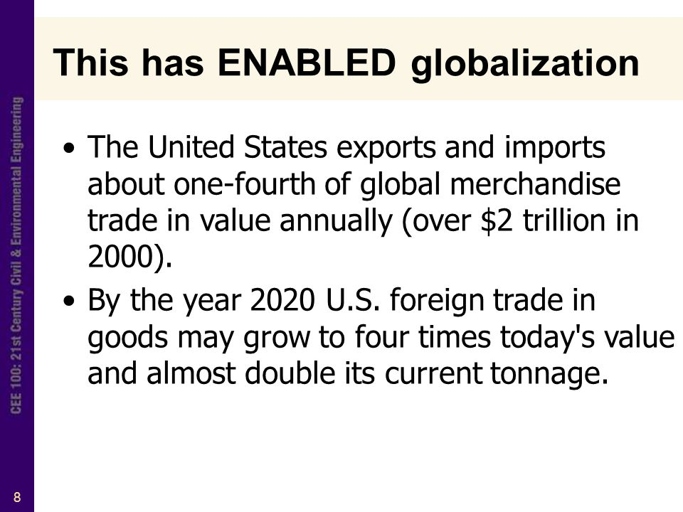 8 This has ENABLED globalization The United States exports and imports about one-fourth of global merchandise trade in value annually (over $2 trillion in 2000).