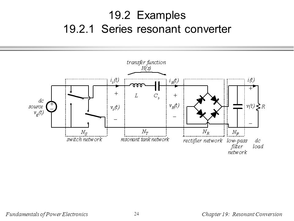 Fundamentals of Power Electronics 24 Chapter 19: Resonant Conversion 19.2 Examples Series resonant converter