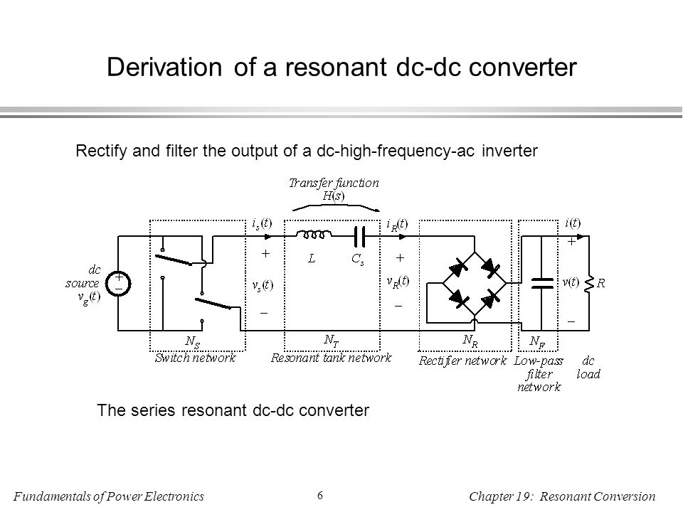 Fundamentals of Power Electronics 6 Chapter 19: Resonant Conversion Derivation of a resonant dc-dc converter Rectify and filter the output of a dc-high-frequency-ac inverter The series resonant dc-dc converter