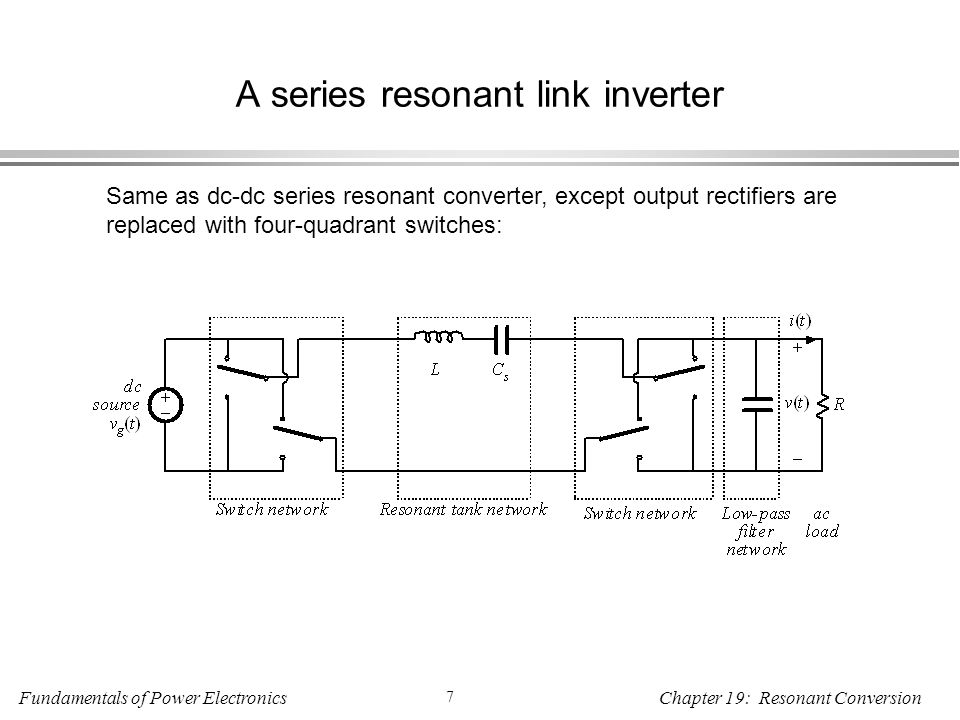 Fundamentals of Power Electronics 7 Chapter 19: Resonant Conversion A series resonant link inverter Same as dc-dc series resonant converter, except output rectifiers are replaced with four-quadrant switches: