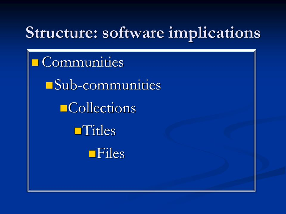 Structure: software implications Communities Communities Sub-communities Sub-communities Collections Collections Titles Titles Files Files
